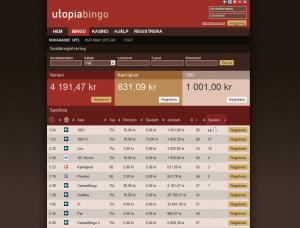 100 Kr Gratis Utan Insättning För Alla Nya Bingospelare